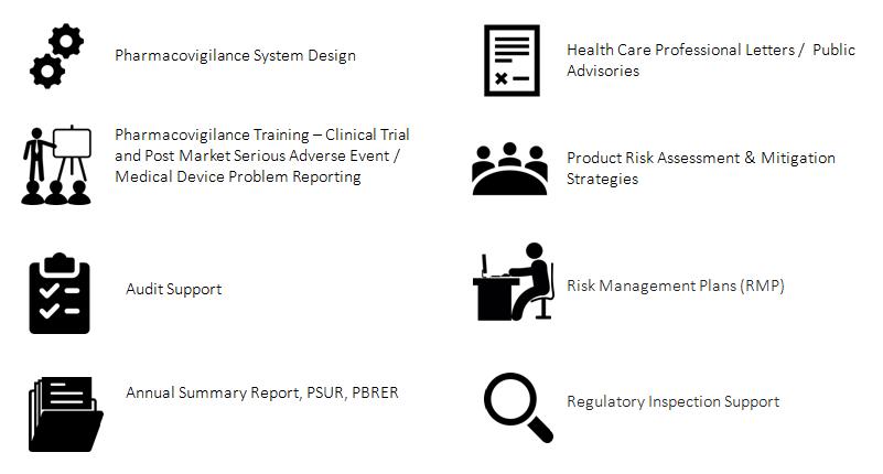 pharmacovigilance services