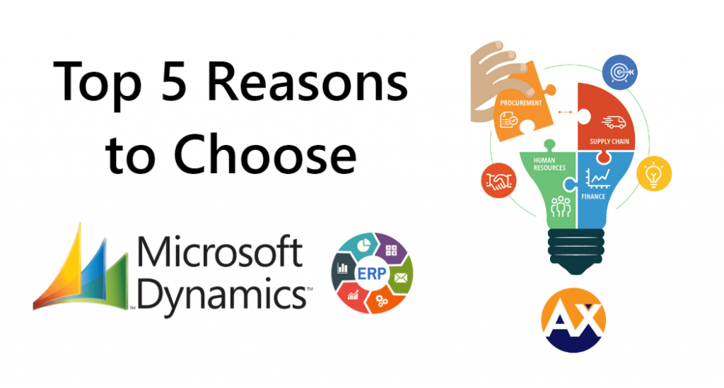 Top 5 reasons for a growing business to choose Microsoft Dynamics ERP Software
