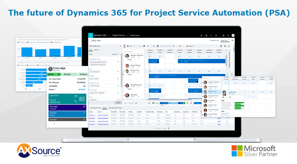 The future of Dynamics 365 for Project Service Automation (PSA)